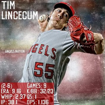 "Instagram media by angels.nation - Happy Sunday!! It's time for the dreaded #TimLincecum Season Review!!! . 🔺Oh Timmy. With rotation injuries piled on, Arte Moreno decided that not Yoenis Cespedes, but former 2-time CY Young winner who was coming off of career threatening surgery was the ""guy"" to put the Halos over the luxury threshold. He was signed mid-May, and everyone was all excited to not only see The Freak return to the majors, but to see him in Anaheim. I was excited too, but I was cautiously optimistic. ▫️Everyone thought he could emerge into at least a No.3 and possibly a No.2, which was a qualified expectation considering the dominating Triple-A starts with the Bees. I wasn't overly confident and had him shaping up into an inconsistent No.4 right around Weaver's level (at the time) ▪️The Freak had a HIGHLY anticipated return to the mound on June 18, throwing an impressive 6 IP, 4 H, R, 2 BB, 2 K outing on 98 pitches. It seemed promising to where I even began the Happy Lincecum Day hashtag on game days, however as we all know it was a steep, steep downhill from there ▪️Lincecum was DFA'd August 6 after 8 extremely terrible, quite cringeworthy starts where the Angels hoped he could morph into a reliever. That experiment didn't work out and he was not brought up during the roster expansions despite some decent outings in AAA . 🔹Timmy is a free agent and quite honestly, I think his career is done and over with barring a one day contract with the Giants. It's a shame such a marvelous player's legacy was tarnished in his 9 games with the Angels, because I really enjoyed watching Lincecum dominate in my early baseball days. Good luck to whatever future baseball endeavors that are in store for you Tim, and despite a terrible run, thank you for signing with the Angels"